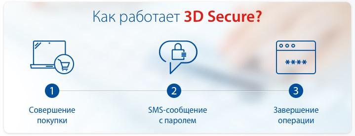 Принцип-работы-технологии-3DS-аутентификация