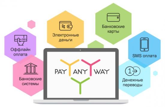 PAW-OPLATA-DOU-это-плата-через-сервис-Payanyway