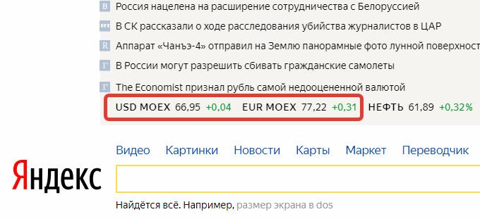 Курс-валют-MOEX-в-Яндекс