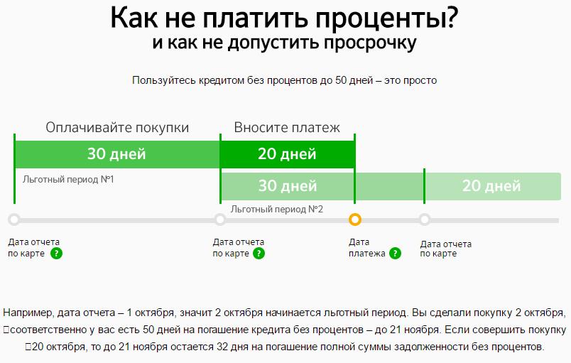 кредит ростовская область
