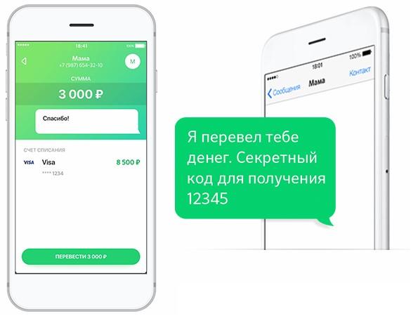 Схема-перевода-средств-через-номер-телефона